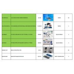 Catálogo de productos de...